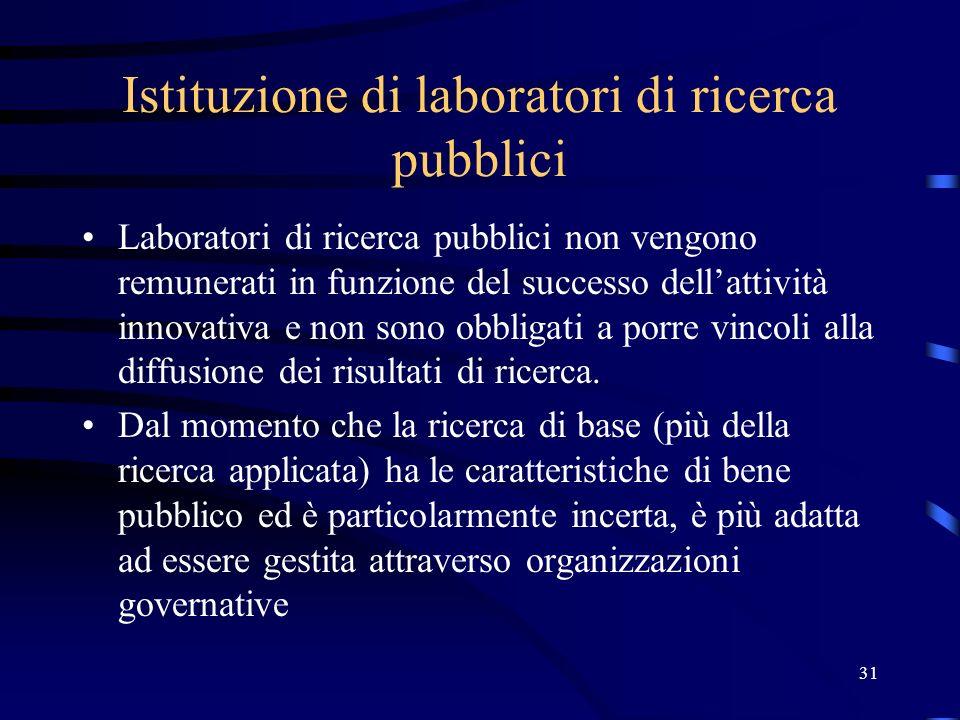 31 Istituzione di laboratori di ricerca pubblici Laboratori di ricerca pubblici non vengono remunerati in funzione del successo dellattività innovativa e non sono obbligati a porre vincoli alla diffusione dei risultati di ricerca.