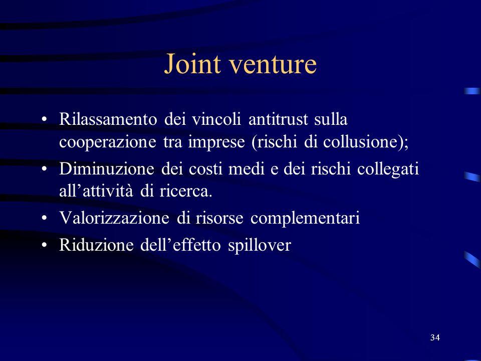 34 Joint venture Rilassamento dei vincoli antitrust sulla cooperazione tra imprese (rischi di collusione); Diminuzione dei costi medi e dei rischi collegati allattività di ricerca.