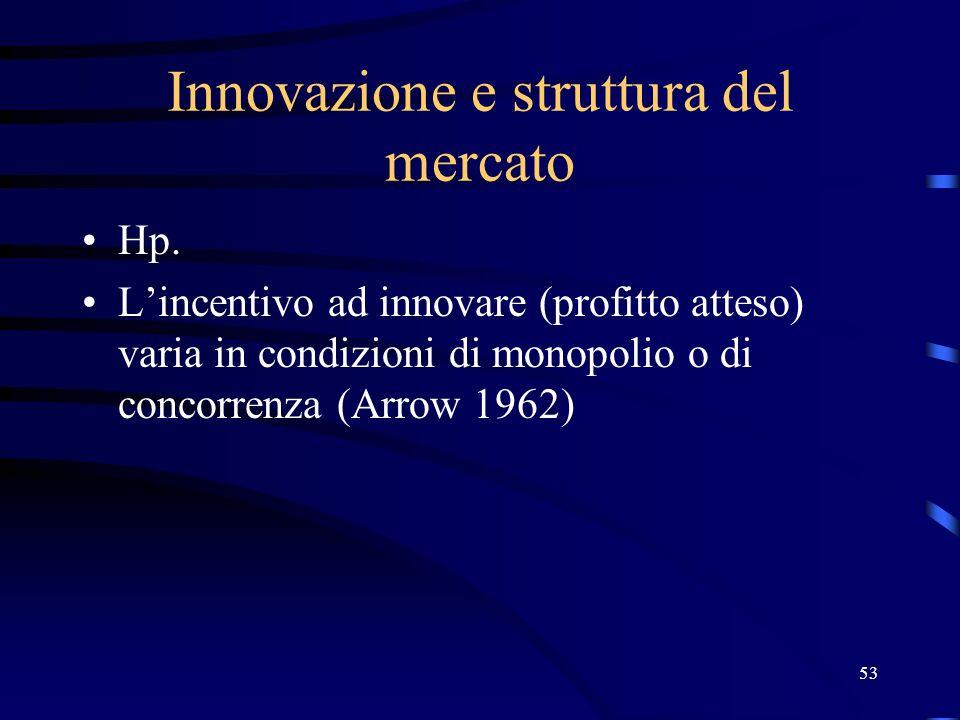53 Innovazione e struttura del mercato Hp.