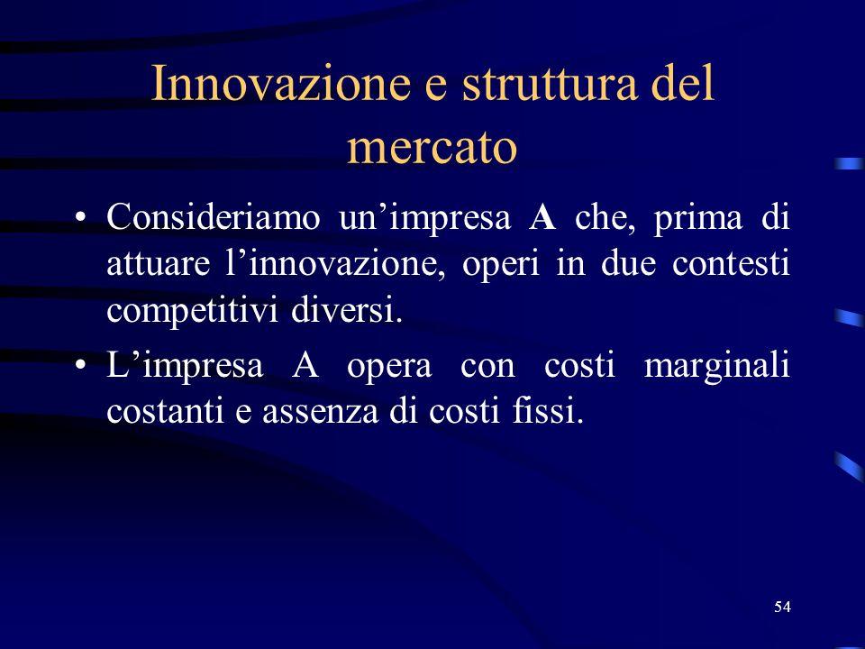 54 Innovazione e struttura del mercato Consideriamo unimpresa A che, prima di attuare linnovazione, operi in due contesti competitivi diversi.