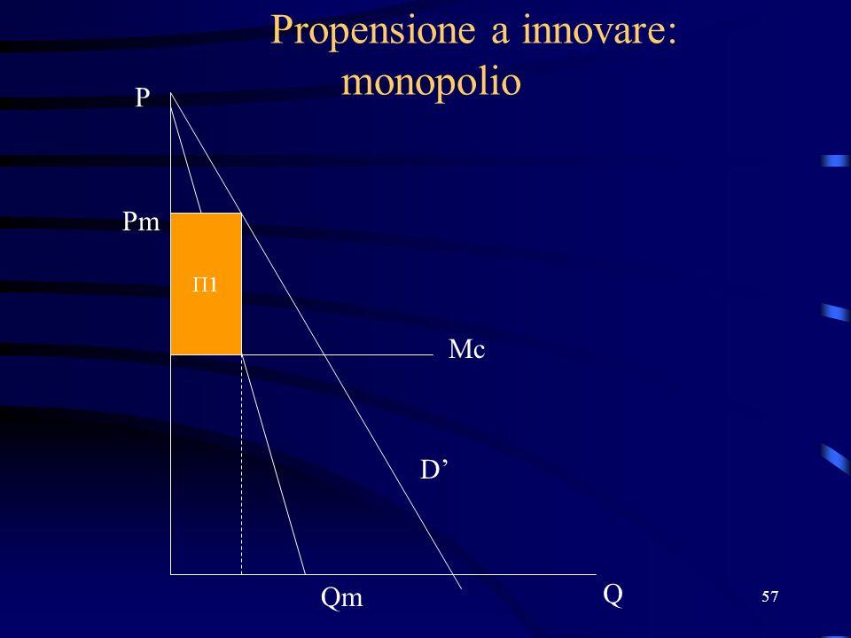 57 Propensione a innovare: monopolio Pm Qm Mc D P Q 1