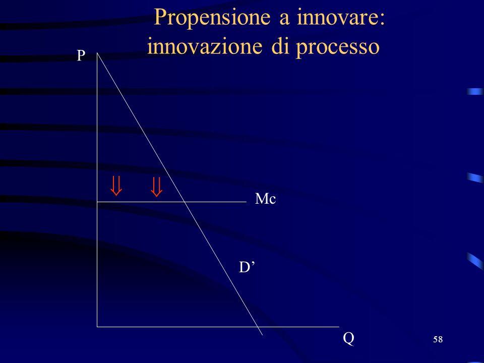 58 Propensione a innovare: innovazione di processo Mc D P Q
