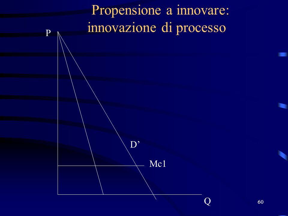 60 Propensione a innovare: innovazione di processo Mc1 D P Q