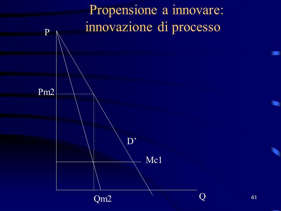 61 Propensione a innovare: innovazione di processo Mc1 D P Q Pm2 Qm2