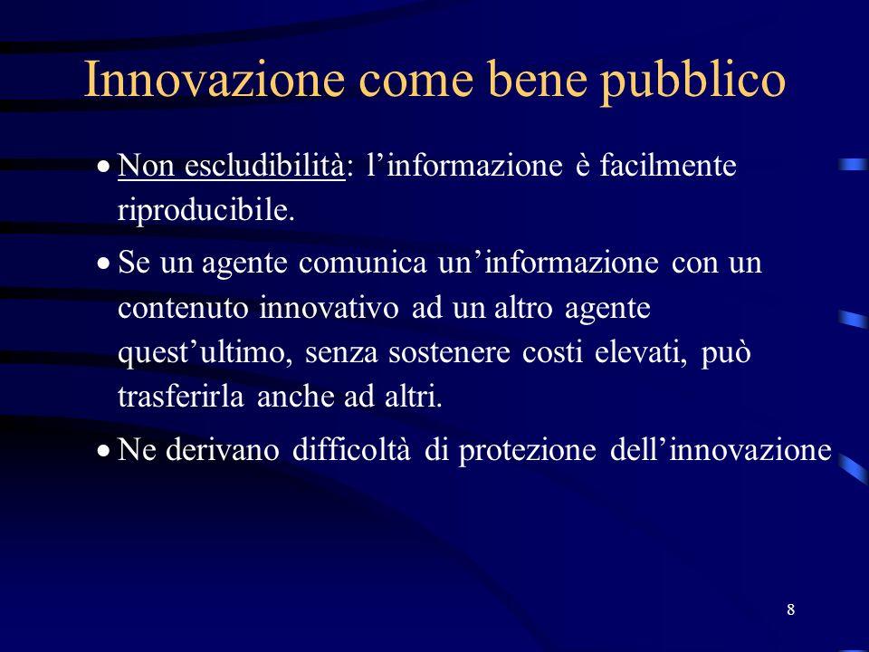 8 Innovazione come bene pubblico Non escludibilità: linformazione è facilmente riproducibile.