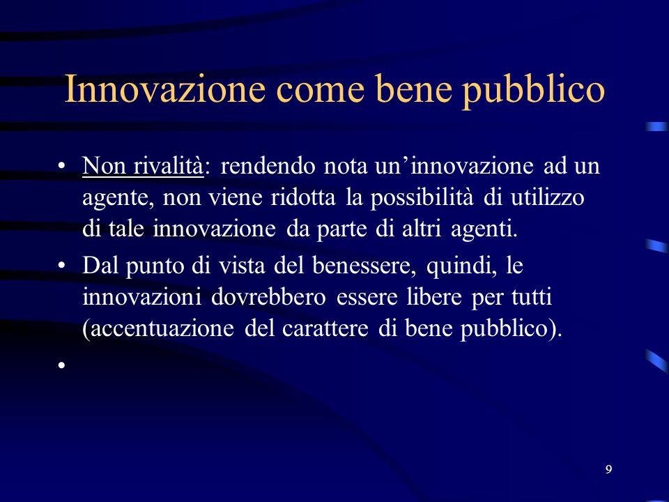 9 Innovazione come bene pubblico Non rivalità: rendendo nota uninnovazione ad un agente, non viene ridotta la possibilità di utilizzo di tale innovazione da parte di altri agenti.
