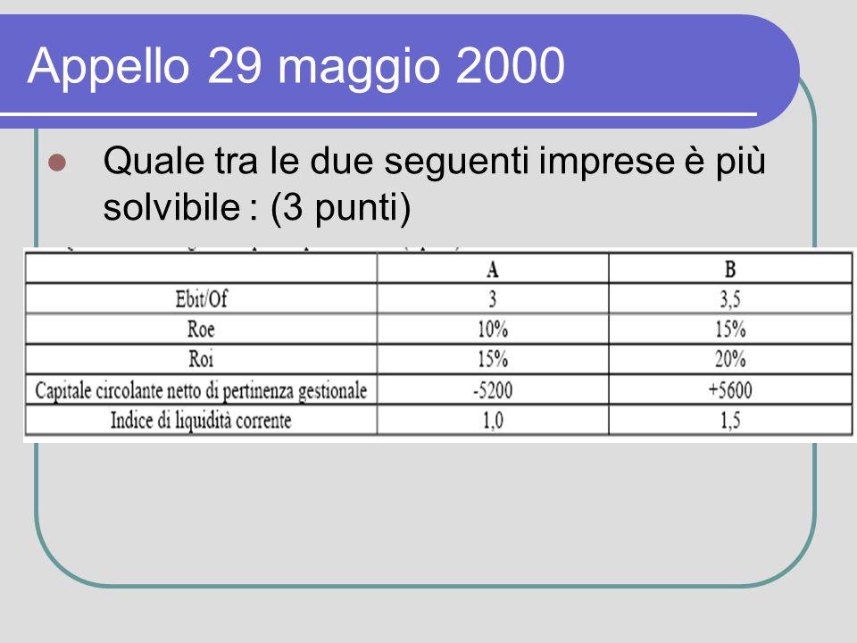 Appello 29 maggio 2000 Quale tra le due seguenti imprese è più solvibile : (3 punti)