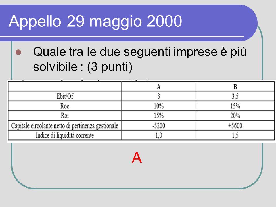 Appello 29 maggio 2000 Quale tra le due seguenti imprese è più solvibile : (3 punti) A