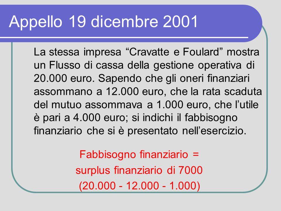 Appello 19 dicembre 2001 La stessa impresa Cravatte e Foulard mostra un Flusso di cassa della gestione operativa di 20.000 euro.