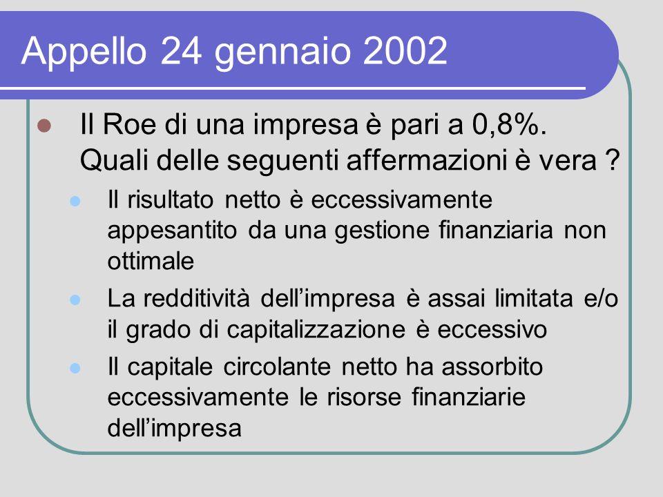 Appello 24 gennaio 2002 Il Roe di una impresa è pari a 0,8%.