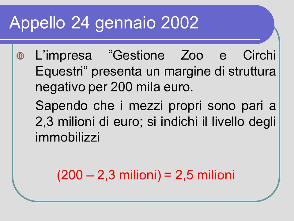 Appello 24 gennaio 2002 Limpresa Gestione Zoo e Circhi Equestri presenta un margine di struttura negativo per 200 mila euro.