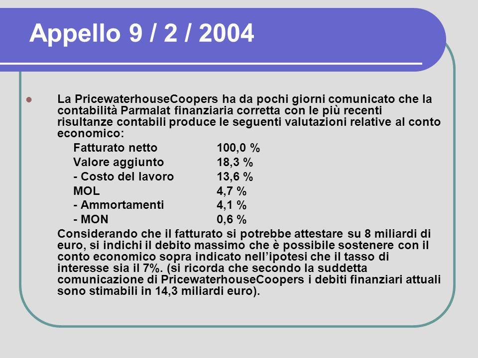 La PricewaterhouseCoopers ha da pochi giorni comunicato che la contabilità Parmalat finanziaria corretta con le più recenti risultanze contabili produce le seguenti valutazioni relative al conto economico: Fatturato netto 100,0 % Valore aggiunto18,3 % - Costo del lavoro13,6 % MOL4,7 % - Ammortamenti4,1 % - MON0,6 % Considerando che il fatturato si potrebbe attestare su 8 miliardi di euro, si indichi il debito massimo che è possibile sostenere con il conto economico sopra indicato nellipotesi che il tasso di interesse sia il 7%.