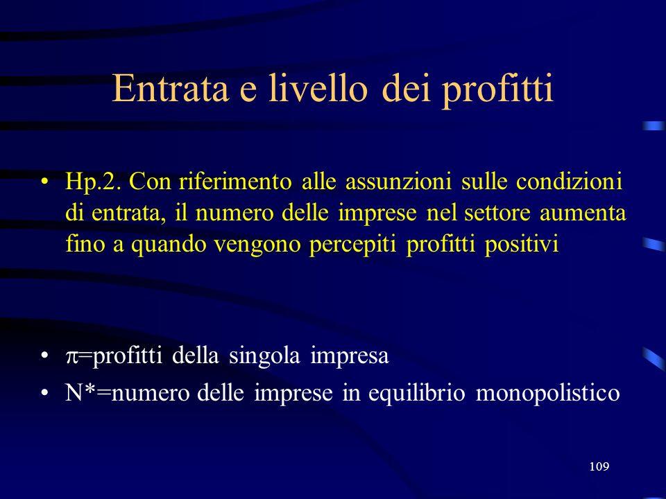 109 Entrata e livello dei profitti Hp.2. Con riferimento alle assunzioni sulle condizioni di entrata, il numero delle imprese nel settore aumenta fino
