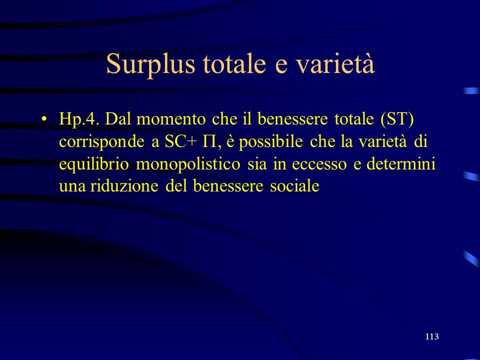 113 Surplus totale e varietà Hp.4. Dal momento che il benessere totale (ST) corrisponde a SC+, è possibile che la varietà di equilibrio monopolistico