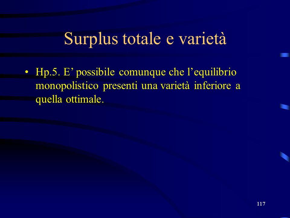 117 Surplus totale e varietà Hp.5. E possibile comunque che lequilibrio monopolistico presenti una varietà inferiore a quella ottimale.
