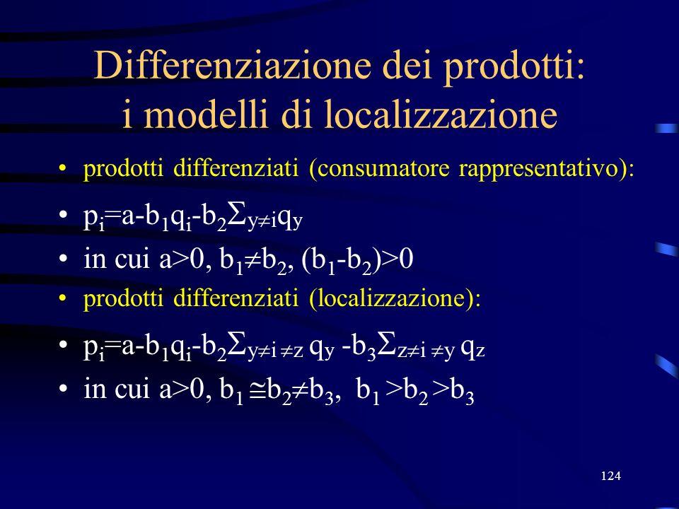 124 Differenziazione dei prodotti: i modelli di localizzazione prodotti differenziati (consumatore rappresentativo): p i =a-b 1 q i -b 2 y i q y in cu