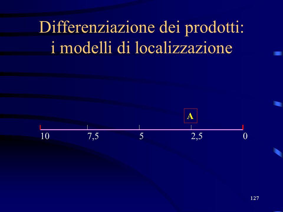 127 Differenziazione dei prodotti: i modelli di localizzazione A 05107,52,5