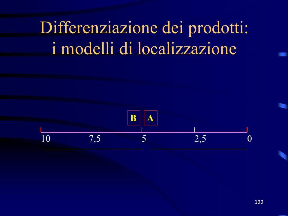 133 Differenziazione dei prodotti: i modelli di localizzazione A 05107,52,5 B