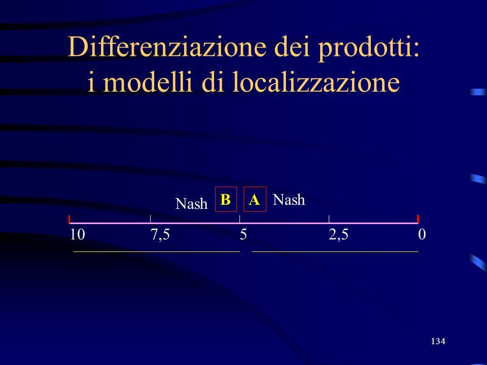 134 Differenziazione dei prodotti: i modelli di localizzazione A 05107,52,5 B Nash