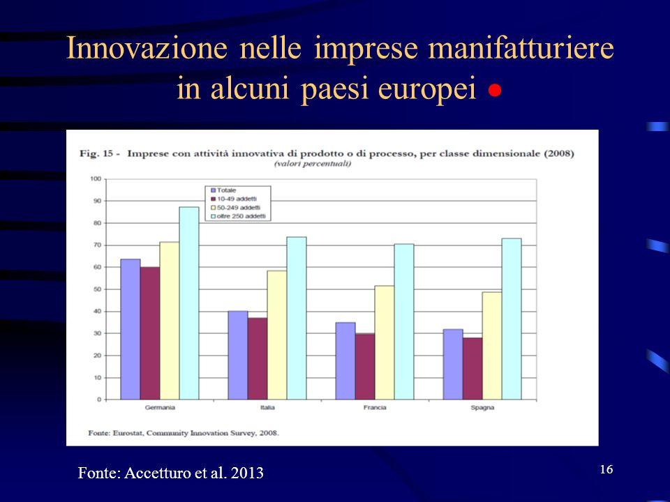 Innovazione nelle imprese manifatturiere in alcuni paesi europei 16 Fonte: Accetturo et al. 2013