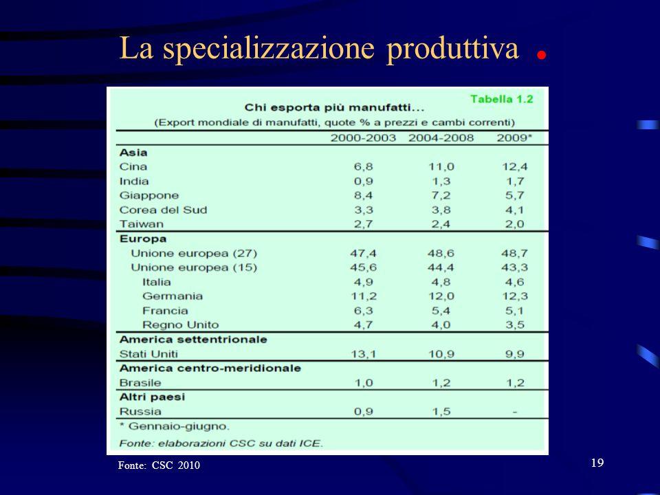 19 La specializzazione produttiva. Fonte: CSC 2010