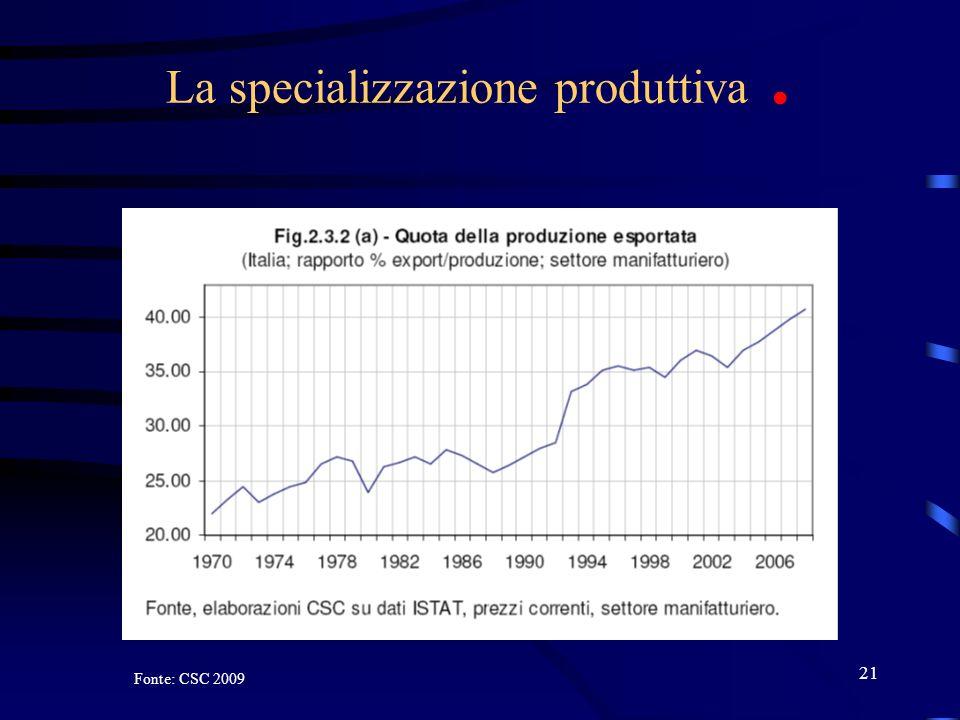 21 La specializzazione produttiva. Fonte: CSC 2009