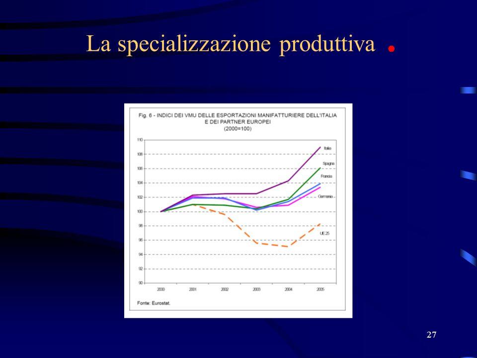 27 La specializzazione produttiva. Fonte: Quinteri 2007