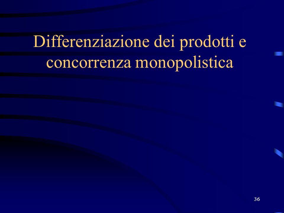 36 Differenziazione dei prodotti e concorrenza monopolistica