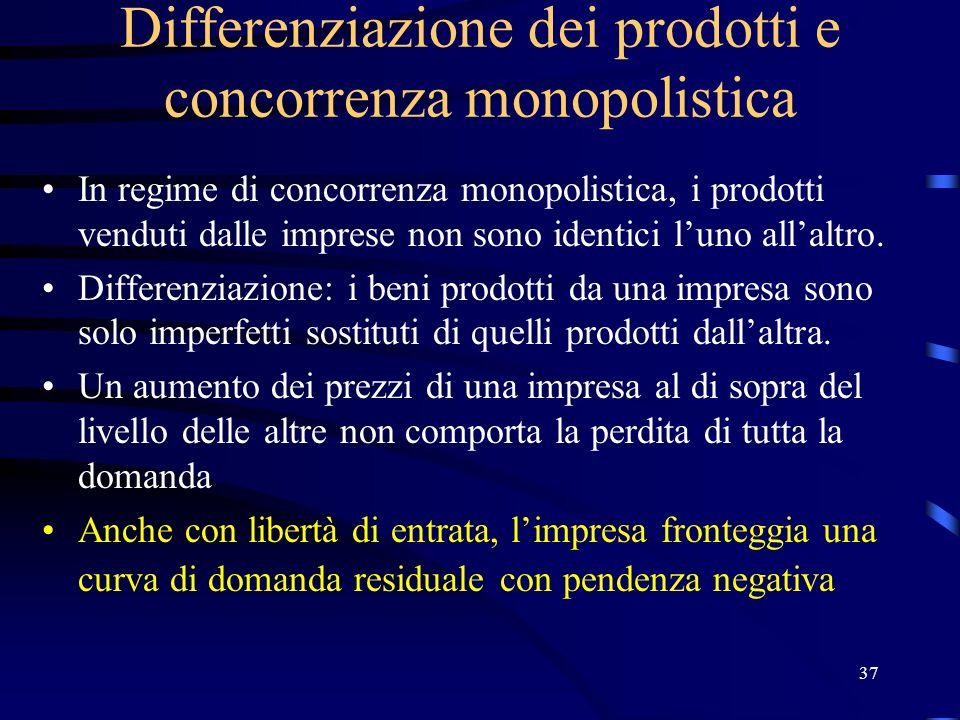 37 Differenziazione dei prodotti e concorrenza monopolistica In regime di concorrenza monopolistica, i prodotti venduti dalle imprese non sono identic