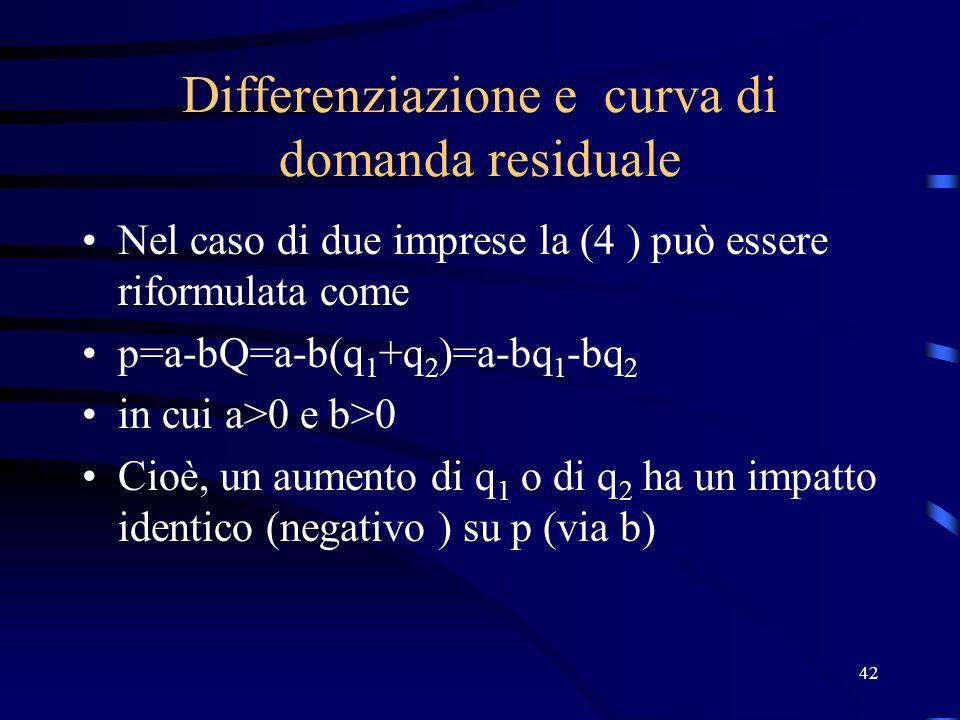 42 Differenziazione e curva di domanda residuale Nel caso di due imprese la (4 ) può essere riformulata come p=a-bQ=a-b(q 1 +q 2 )=a-bq 1 -bq 2 in cui
