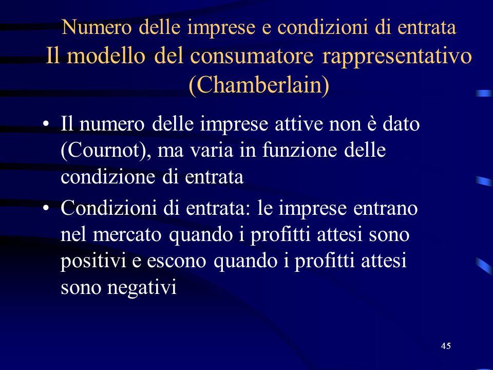 45 Numero delle imprese e condizioni di entrata Il modello del consumatore rappresentativo (Chamberlain) Il numero delle imprese attive non è dato (Co