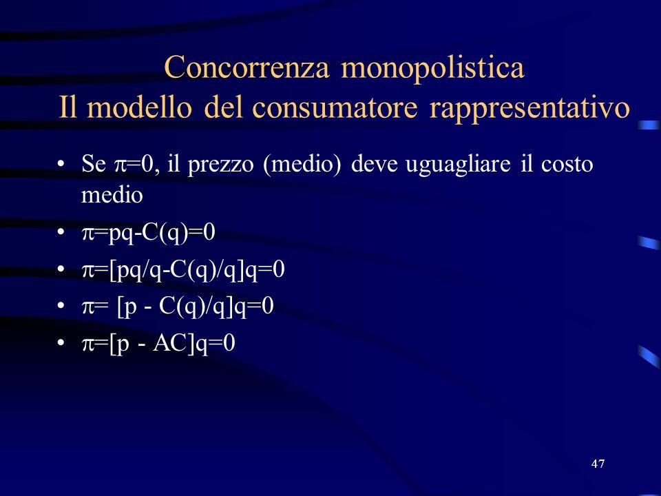 47 Concorrenza monopolistica Il modello del consumatore rappresentativo Se =0, il prezzo (medio) deve uguagliare il costo medio =pq-C(q)=0 =[pq/q-C(q)