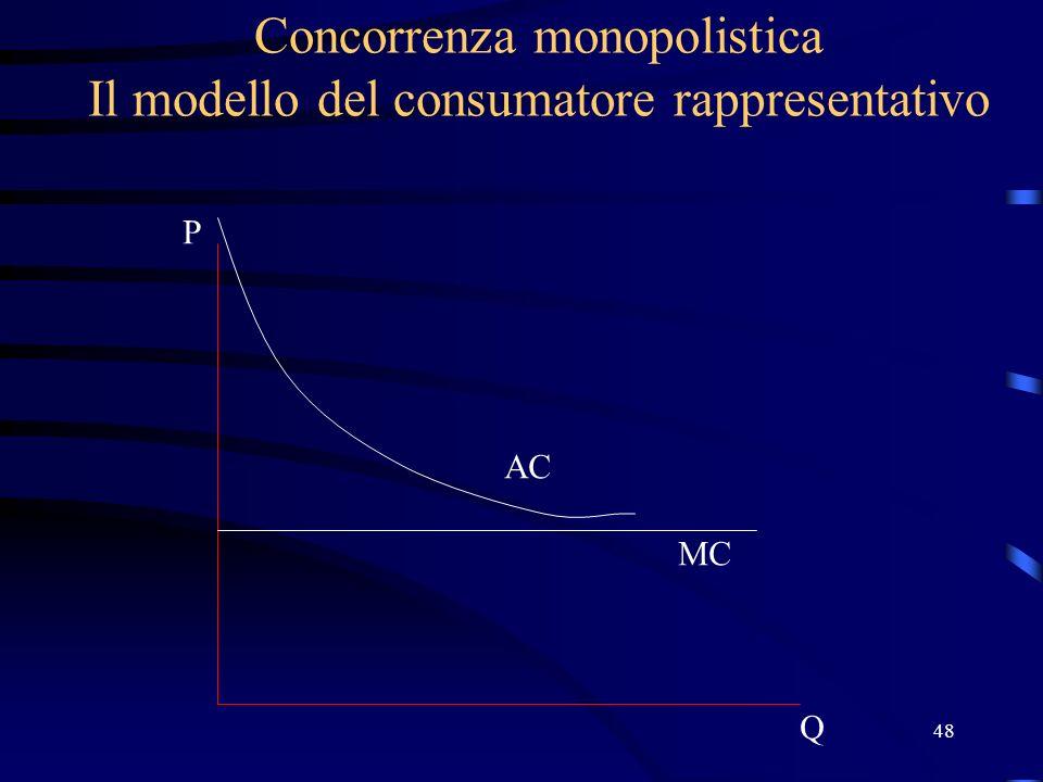 48 Concorrenza monopolistica Il modello del consumatore rappresentativo Q P MC AC