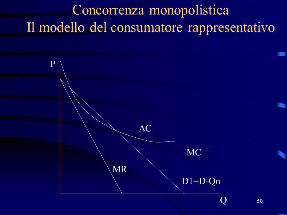 50 Concorrenza monopolistica Il modello del consumatore rappresentativo Q P D1=D-Qn MC AC MR