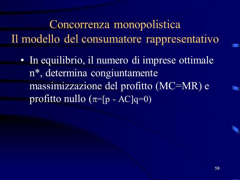 58 Concorrenza monopolistica Il modello del consumatore rappresentativo In equilibrio, il numero di imprese ottimale n*, determina congiuntamente mass
