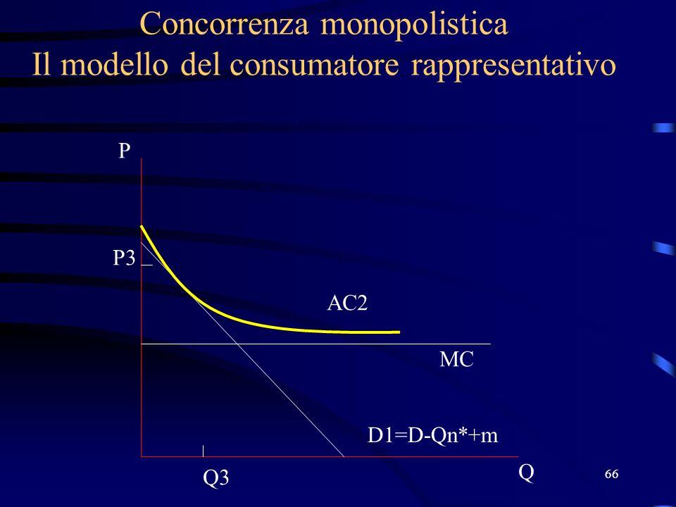 66 Concorrenza monopolistica Il modello del consumatore rappresentativo Q P D1=D-Qn*+m MC AC2 P3 Q3