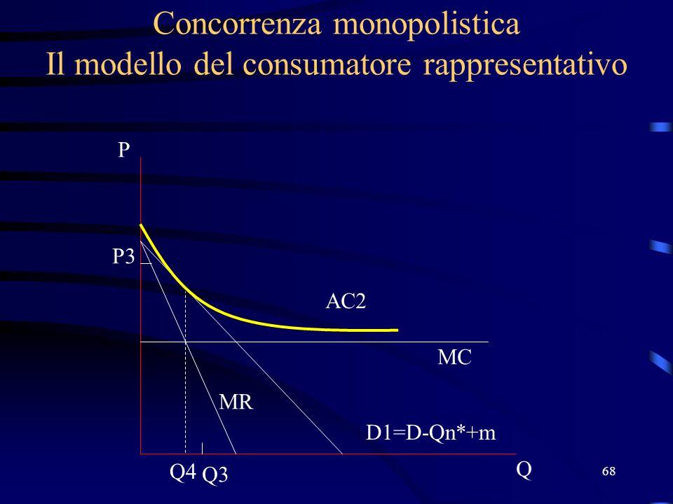 68 Concorrenza monopolistica Il modello del consumatore rappresentativo Q P D1=D-Qn*+m MC AC2 P3 Q3 MR Q4