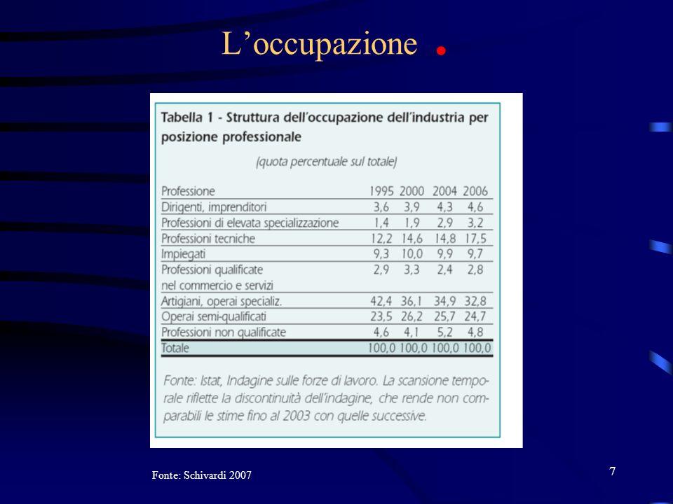 28 La specializzazione produttiva. Fonte: Coltorti 2011