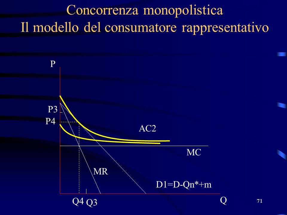 71 Concorrenza monopolistica Il modello del consumatore rappresentativo Q P D1=D-Qn*+m MC AC2 P3 Q3 MR Q4 P4