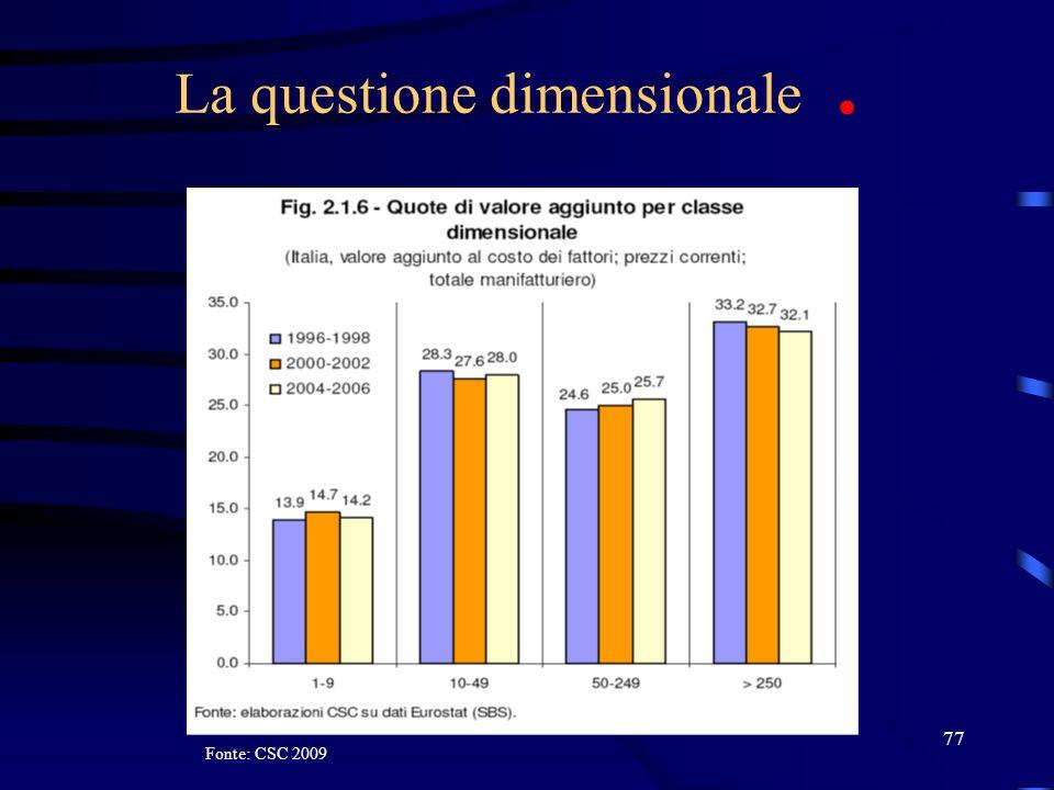 77 La questione dimensionale. Fonte: CSC 2009