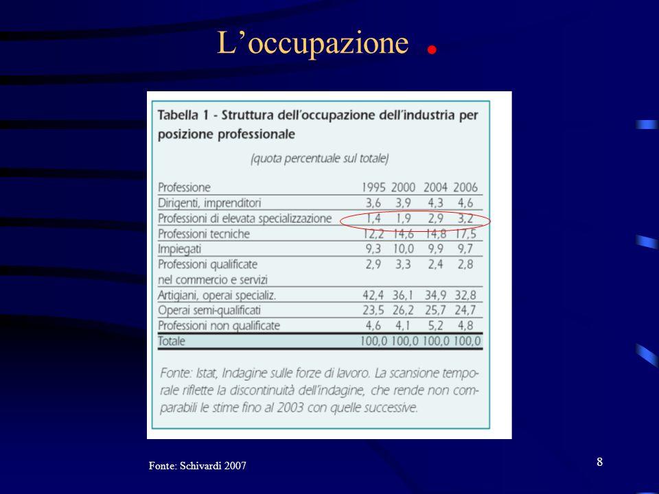89 Concorrenza monopolistica e benessere Q P D1=D-Qn* MC AC MR P3 Q3 Qc Pc