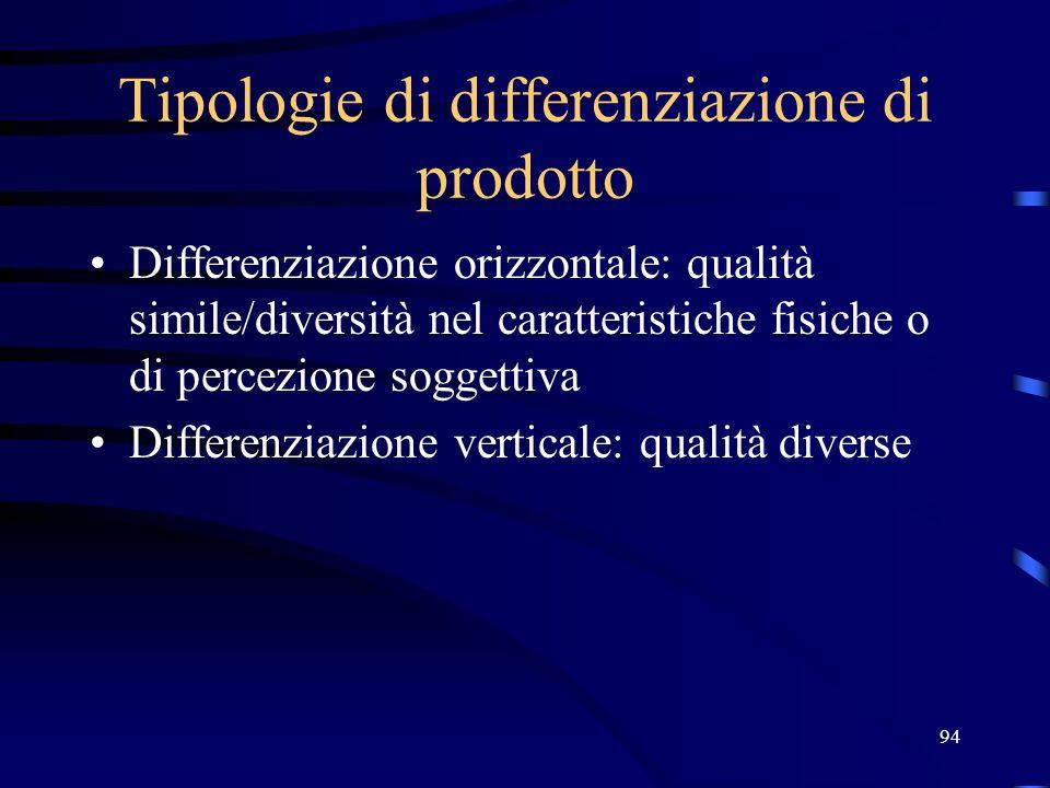 94 Tipologie di differenziazione di prodotto Differenziazione orizzontale: qualità simile/diversità nel caratteristiche fisiche o di percezione sogget