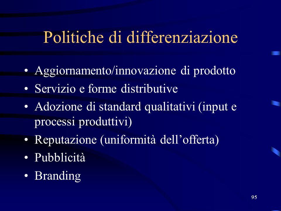 95 Politiche di differenziazione Aggiornamento/innovazione di prodotto Servizio e forme distributive Adozione di standard qualitativi (input e process