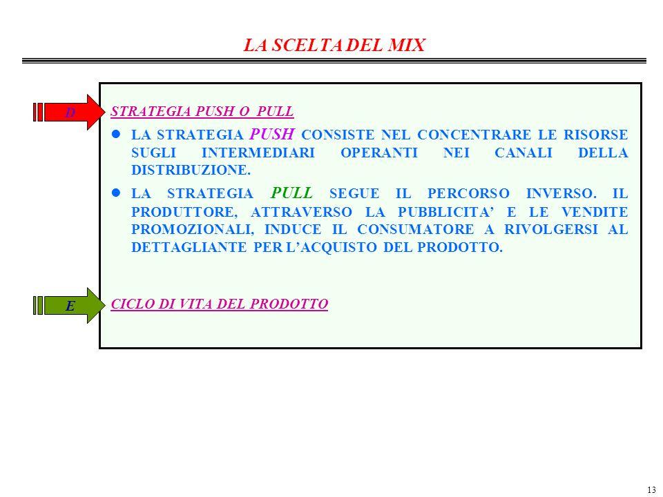 13 LA SCELTA DEL MIX STRATEGIA PUSH O PULL LA STRATEGIA PUSH CONSISTE NEL CONCENTRARE LE RISORSE SUGLI INTERMEDIARI OPERANTI NEI CANALI DELLA DISTRIBU