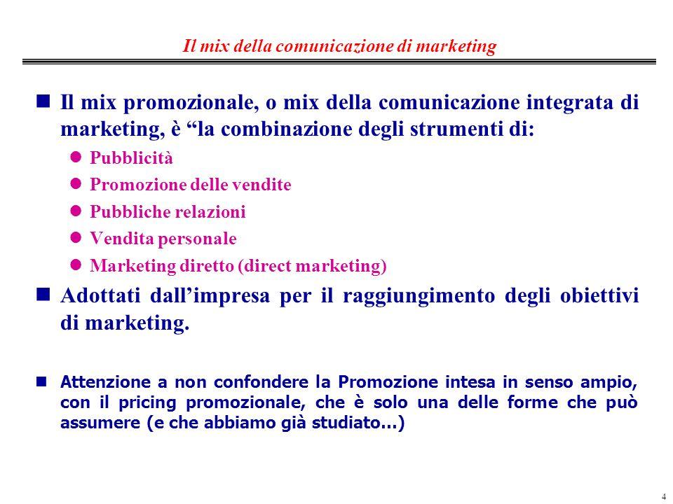 4 Il mix della comunicazione di marketing Il mix promozionale, o mix della comunicazione integrata di marketing, è la combinazione degli strumenti di: