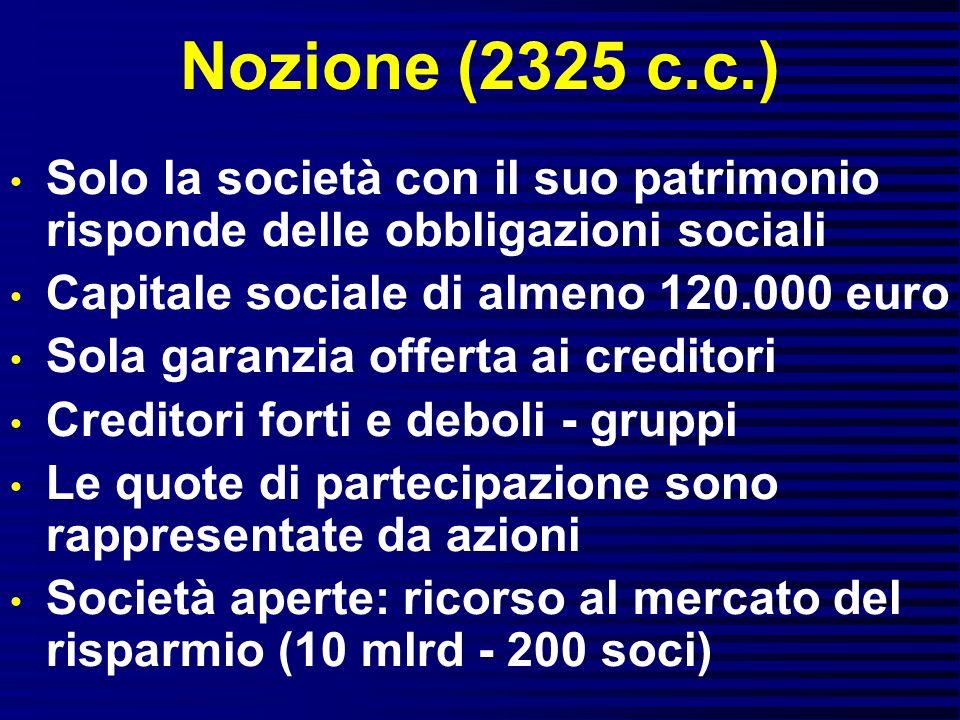 Controllo (2359) maggioritario: 50% + 1 delle azioni ordinarie di fatto: voti sufficienti per avere uninfluenza dominante nellassemblea ordinaria contrattuale: contratti di dominanza (in Italia non esistono) - altri contratti.