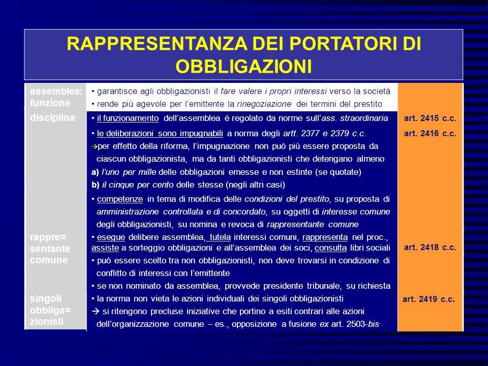 RAPPRESENTANZA DEI PORTATORI DI OBBLIGAZIONI assemblea: funzione il funzionamento dellassemblea è regolato da norme sullass.