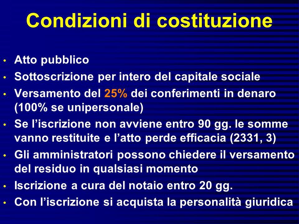 Condizioni di costituzione Atto pubblico Sottoscrizione per intero del capitale sociale Versamento del 25% dei conferimenti in denaro (100% se unipersonale) Se liscrizione non avviene entro 90 gg.