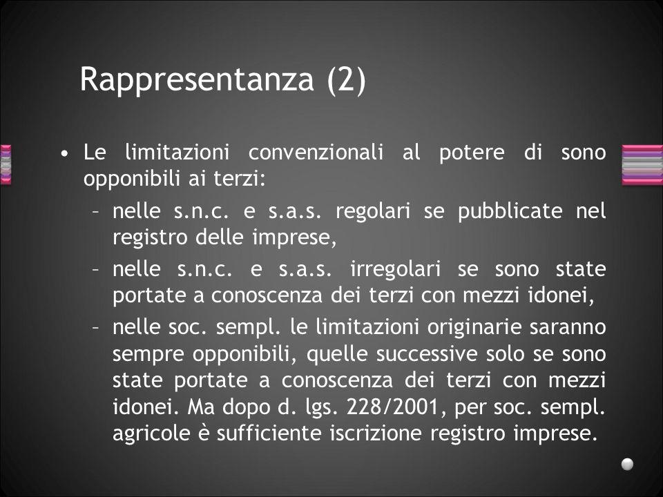 Rappresentanza (1) Rappresentanza: potere di agire nei confronti dei terzi in nome della società, dando luogo allacquisto di diritti e allassunzione di obblighi da parte della stessa (art.