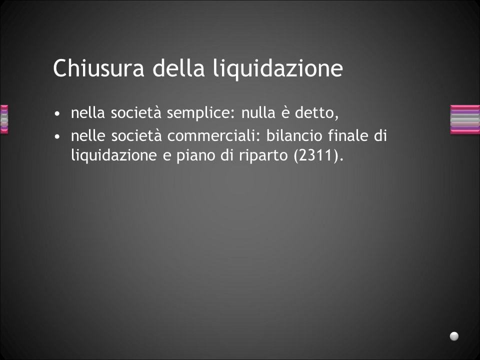 Liquidazione attivo Basta per Pagare Creditori .